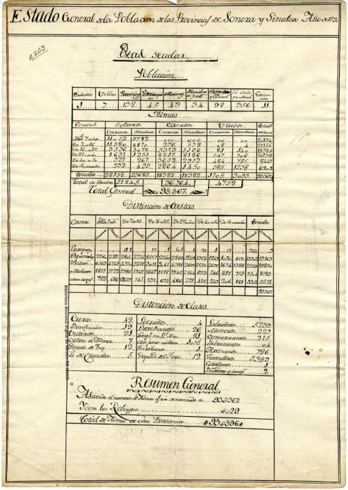 Imagen de Estado general de la población de las provincias de Sonora y Sinaloa Año de 1793